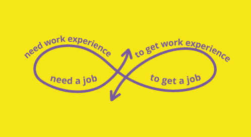need work experience to get a job, need a job to get work experience